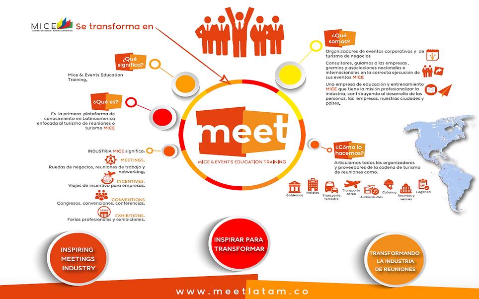 infografia meet 2018.png