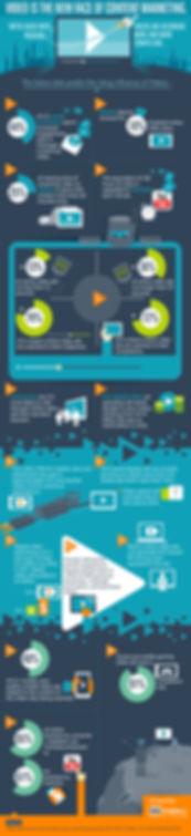 15-Online-Video-Stats.jpg