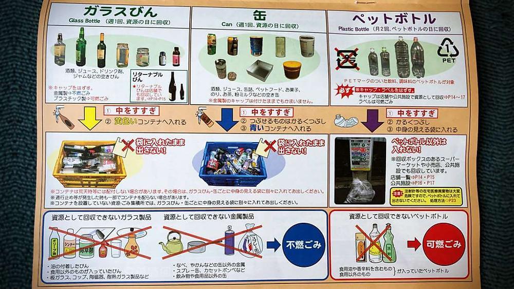 Japanese garbage disposal manual.
