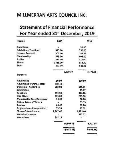 Financial Statement 2019-4.jpg