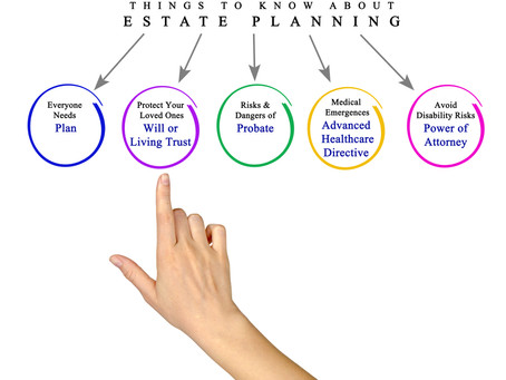 DIY Estate Plan - What Could Possibly Go Wrong?