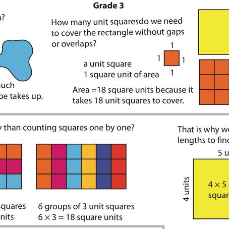 A progression on area, grades 3 - 8