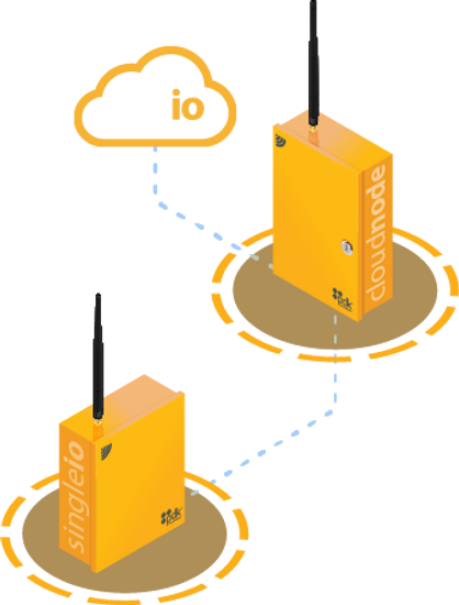 pdkio Connetion - SIO.png