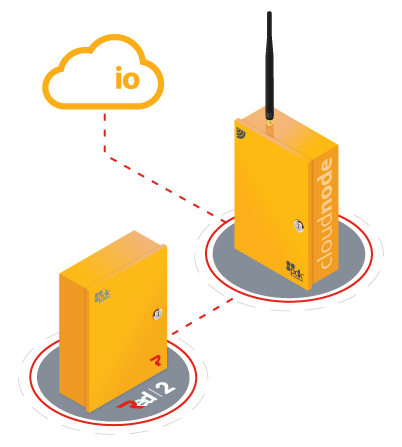 Pdk Isometric Diagram Red web.png