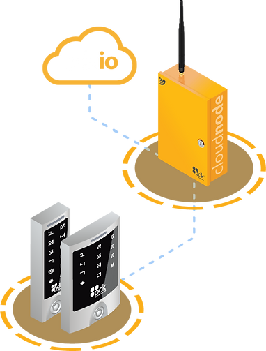 pdkio Connection RR.png