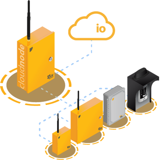 pdkio Connetion - CN.png