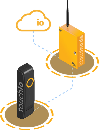 pdk.io Connection touchio.png