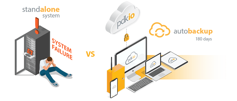 Pdk - stand alone system vs cloud