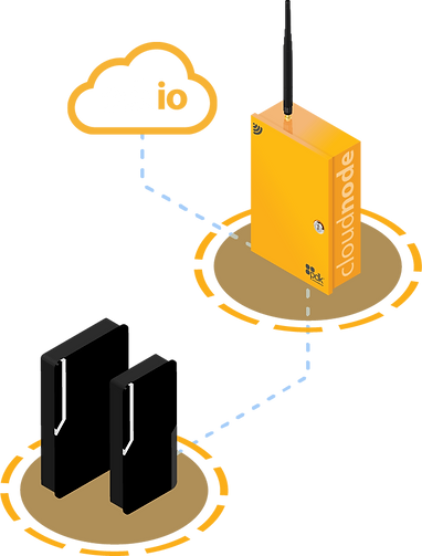 pdkio Connection Readers.png