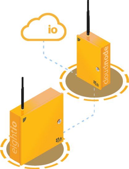 pdkio Connetion - EIO.png