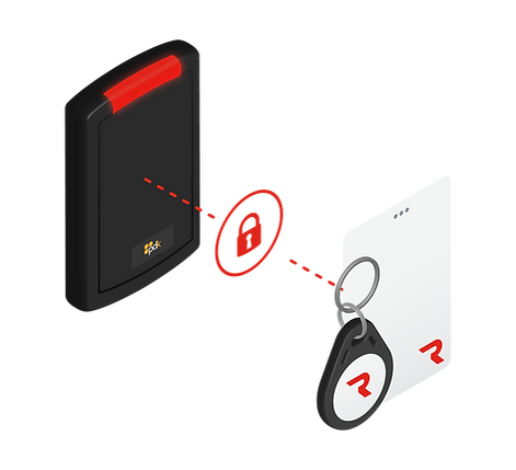 Pdk Iso Diagram_Red Credentials.png