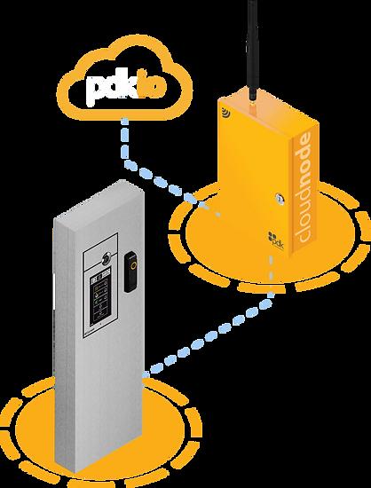 pedestal integration diagram.png