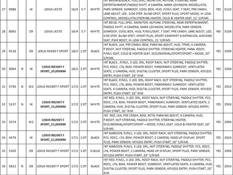 Recon List June 3 (OKR 2)