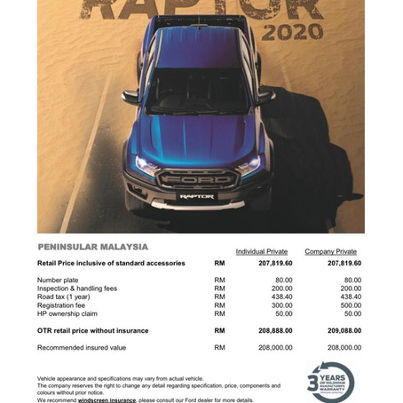 New Ford Ranger Raptor 2020 Launching, Quick Galleries