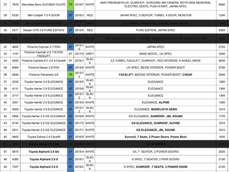 Recon List June 2 (Old Klang Road) For Sale