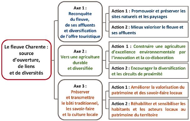 Strategie_autre_2.png