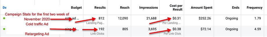 fb ads stats nov 1-15.jpg