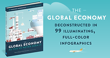 Global Economy | banner ad