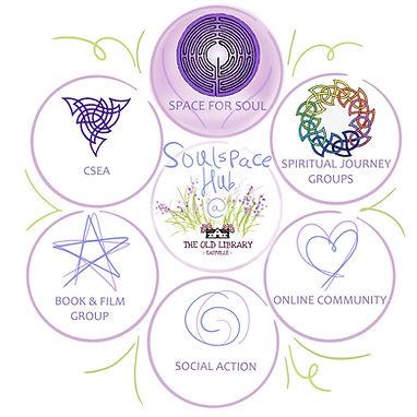 SFS hub diagram 4.jpg