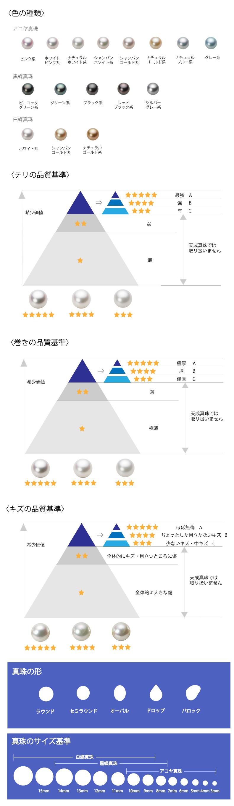 新品質基準1.jpg