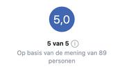 Sloepverhuurfriesland_review