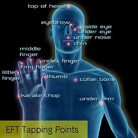 EFT Tapping Points.jpg