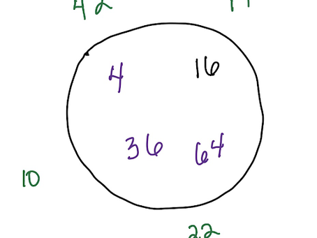 Math Guessing Games…Kids Love Them!