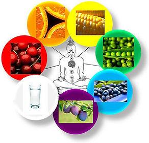 Infinite Health Practice | Karina Francois | Chakra foods workshop