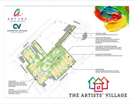New Artists' Village Rendering.jpg