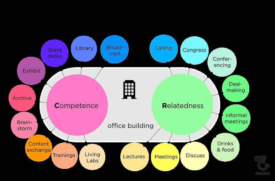 Office-scheme-2.png