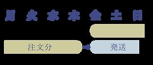 発送スケジュール.png