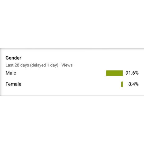 Youtube Gender Ratio