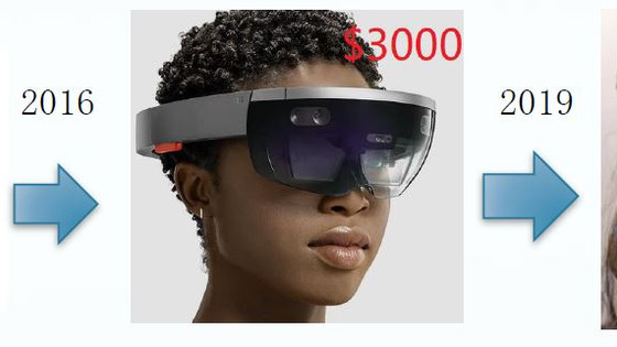 What is the most promising AR/MR optical see-through display core tech? Waveguide, Birdbath or Off-a