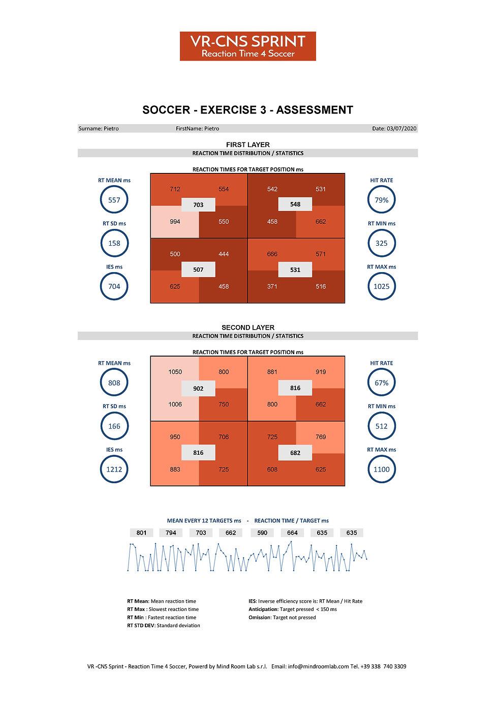 13 VR-SOCCER-Ex3-Assessment-343-Small-Pi