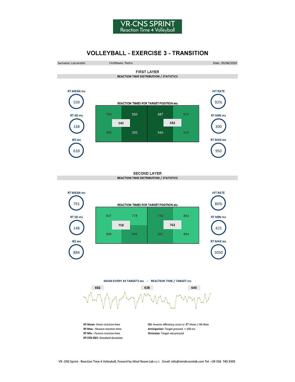 19 VR-VLBL-Ex3-Transition-Small P2-Lazza