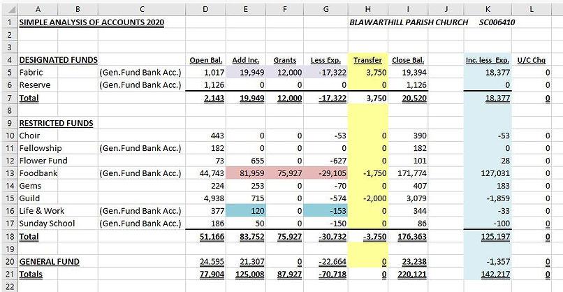 Simple analysis 2020.JPG