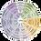 Thumbnail: SKYWALKER OG terpene profile (ขั้นต่ำ 100 มิลลิลิตร)