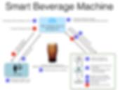 Smart-Beverage-Machine-FLow.png