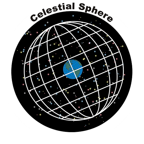 The Celestial Sphere - (2K license for theatres less that 125)