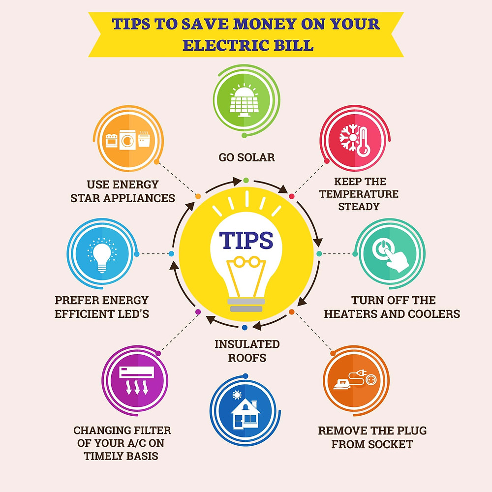 Tips to save money on your electricity bill infographic