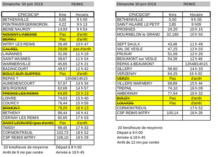 Ffc Bourgogne Calendrier 2020.Coordination De Cyclisme Des Sapeurs Pompiers Monde Et France