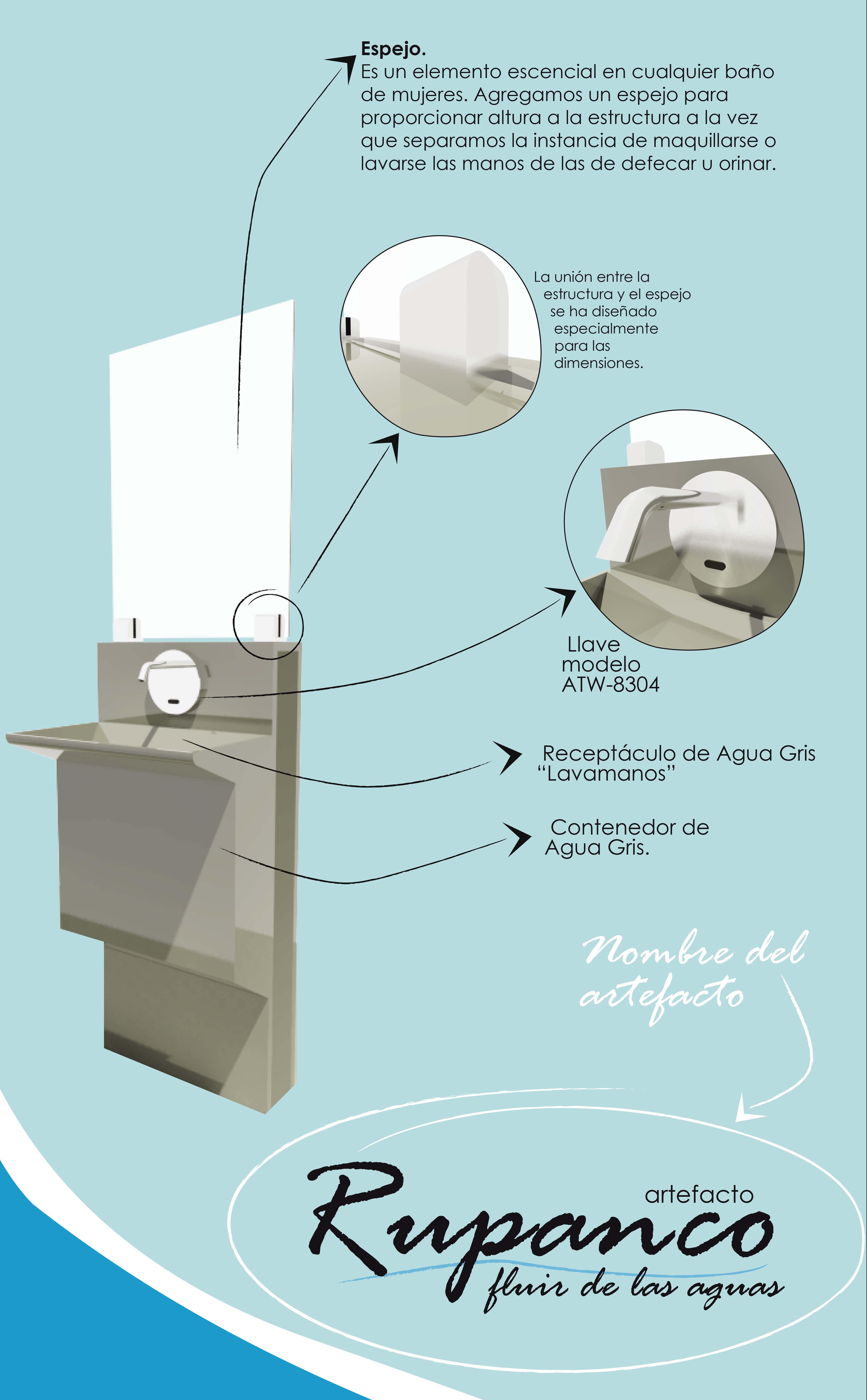 Rupanco, product details