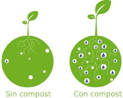 beneficios del compost-01.jpg