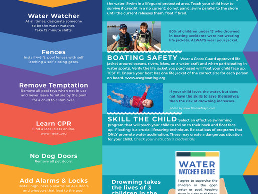 Drowning Prevention Poster