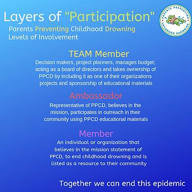 Meet Our Ambassadors! (3).png