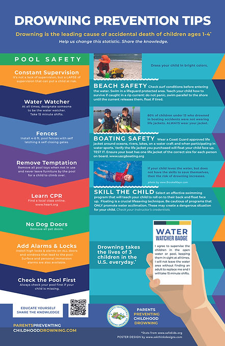 Drowning Prevention Poster .jpg