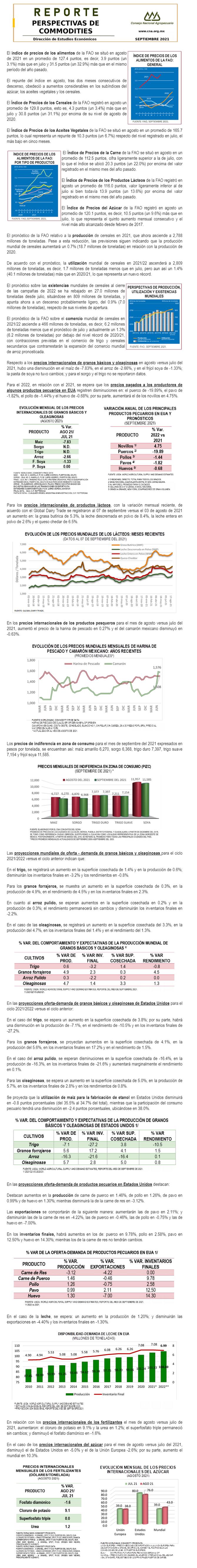 Reporte de Perspectivas Internacionales para los Commodities Agropecuarios de septiembre 2021.
