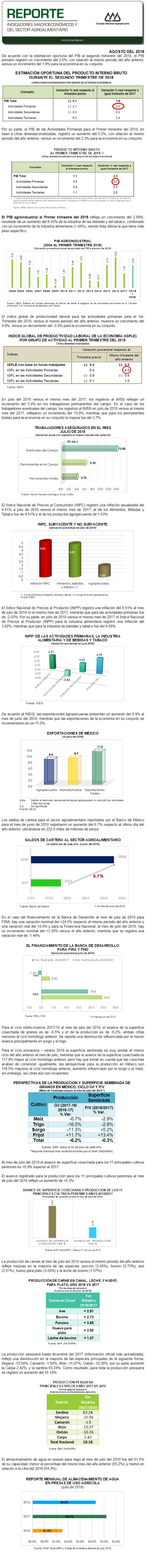 Reporte de Indicadores Macroeconomicos y del Sector Agroalimentario de Agosto 2018