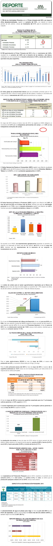 REPORTE DE INDICADORES MACROECONÓMICOS Y SECTORIALES MES DE JULIO DE 2019