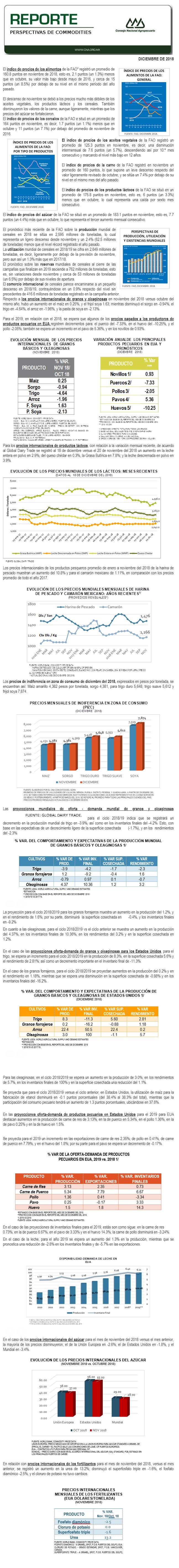REPORTE DE PERSPECTIVAS DE COMMODITIES DEL MES DE DICIEMBRE DEL 2018